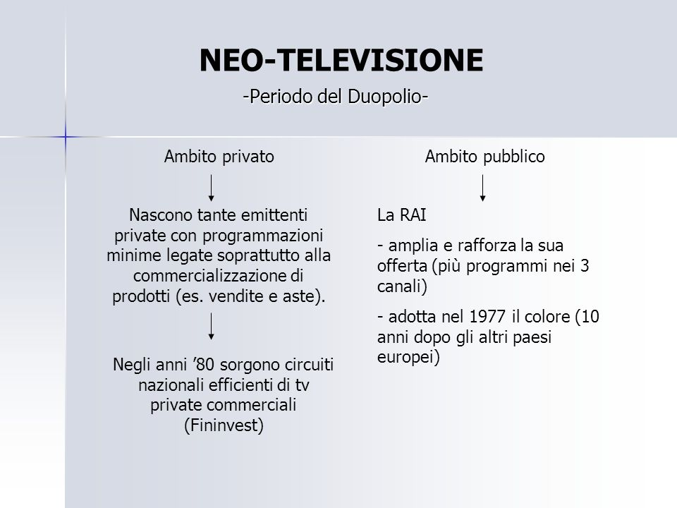 -Periodo del Duopolio-