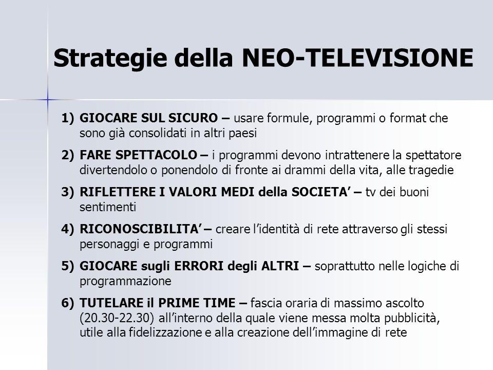 Strategie della NEO-TELEVISIONE