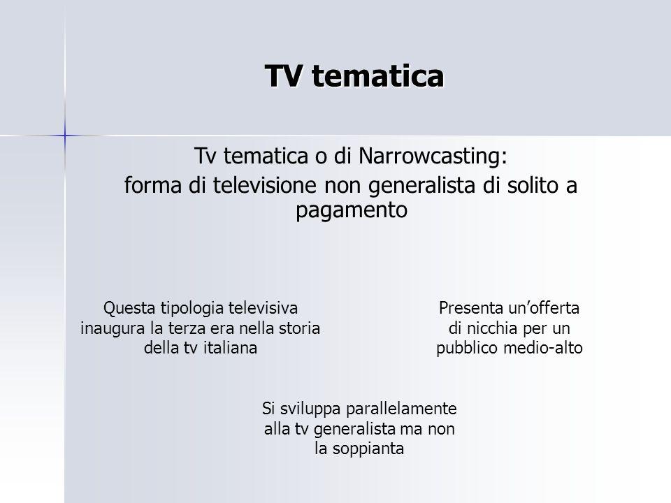 TV tematica Tv tematica o di Narrowcasting: