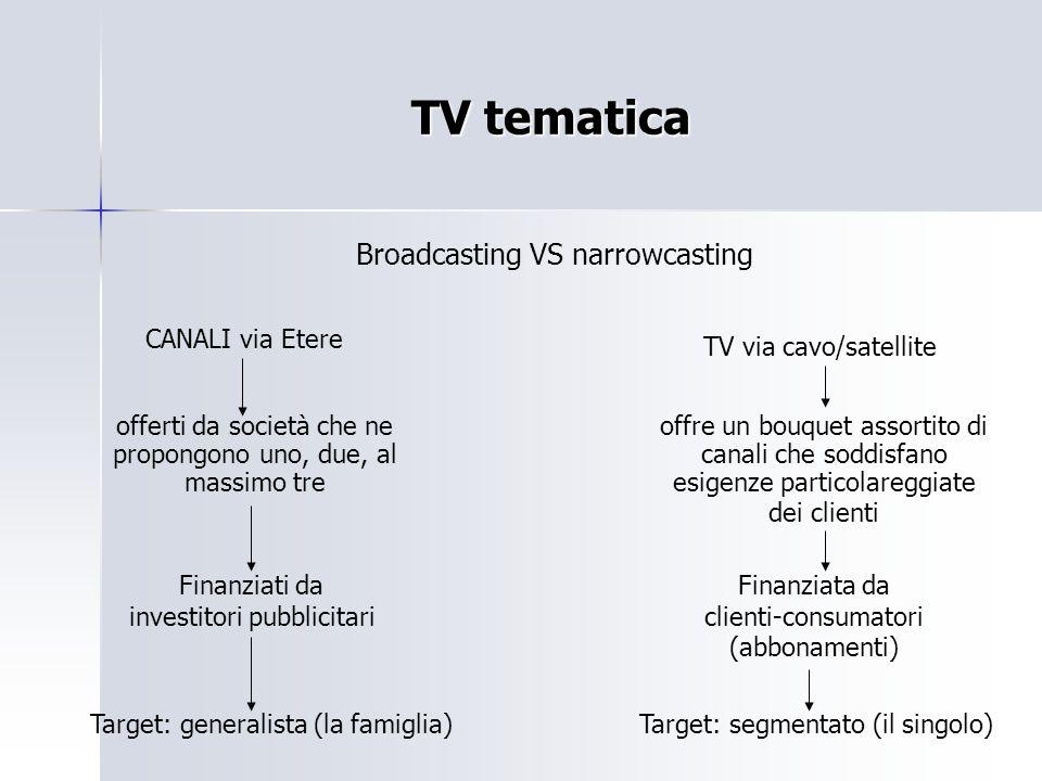 TV tematica Broadcasting VS narrowcasting CANALI via Etere