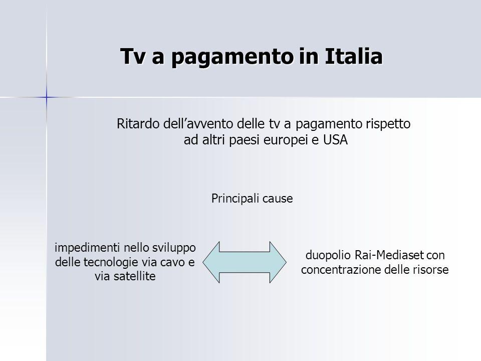 Tv a pagamento in Italia
