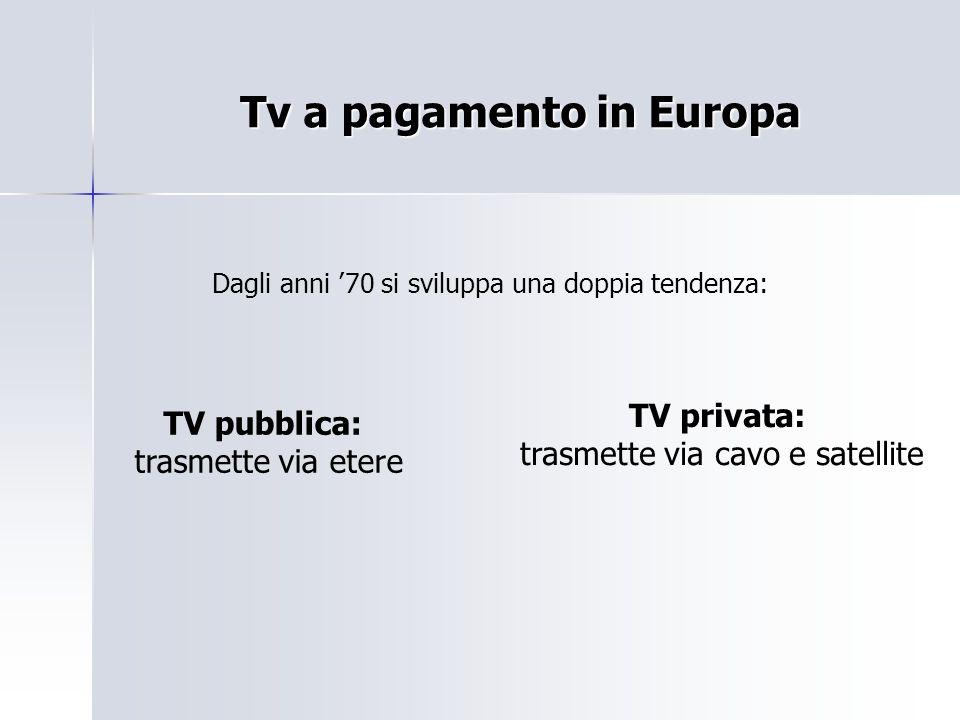 Tv a pagamento in Europa