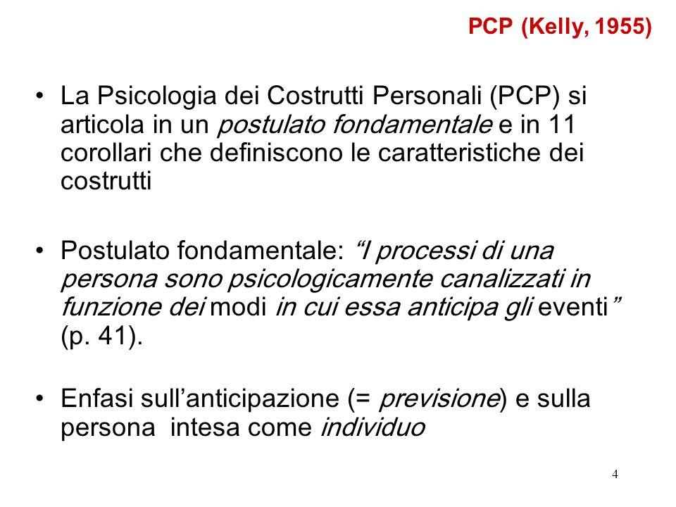 PCP (Kelly, 1955)