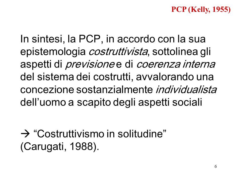  Costruttivismo in solitudine (Carugati, 1988).