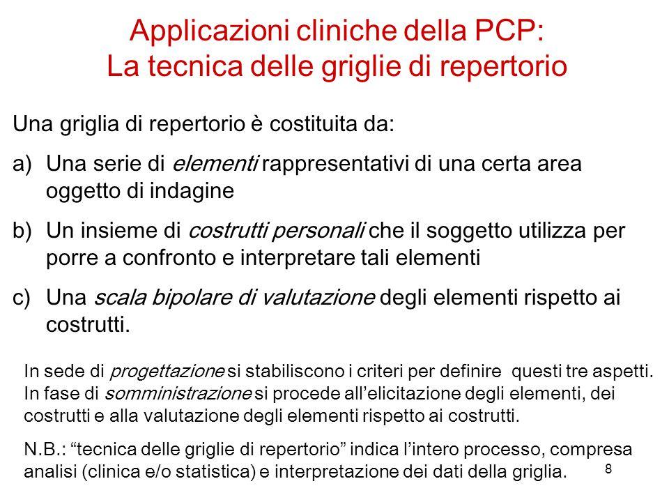 Applicazioni cliniche della PCP: La tecnica delle griglie di repertorio
