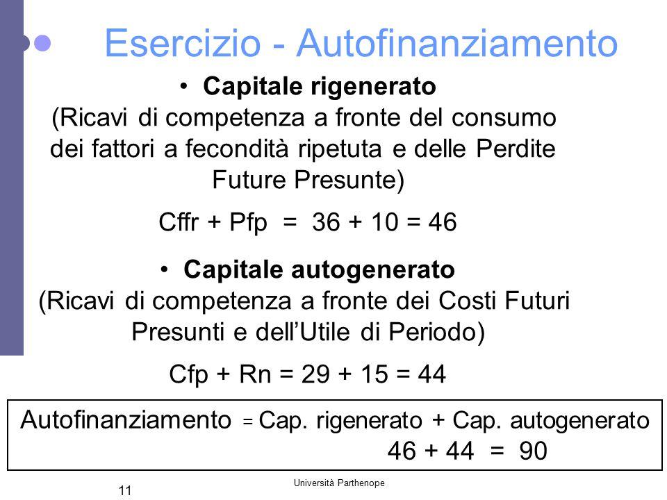 Esercizio - Autofinanziamento