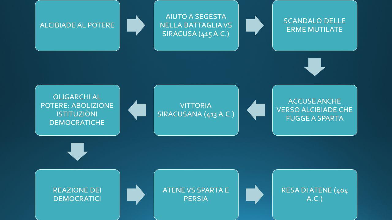 AIUTO A SEGESTA NELLA BATTAGLIA VS SIRACUSA (415 A.C.)