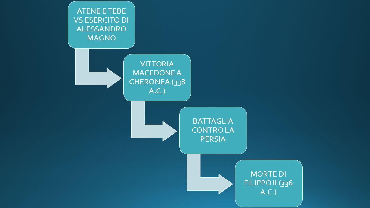ATENE E TEBE VS ESERCITO DI ALESSANDRO MAGNO