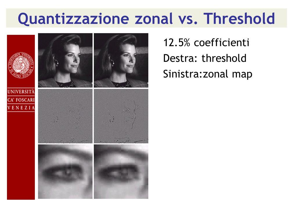 Quantizzazione zonal vs. Threshold