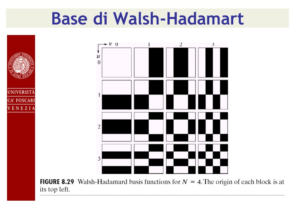 Base di Walsh-Hadamart