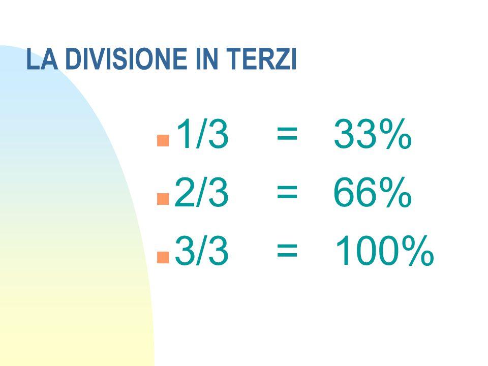 LA DIVISIONE IN TERZI 1/3 = 33% 2/3 = 66% 3/3 = 100%