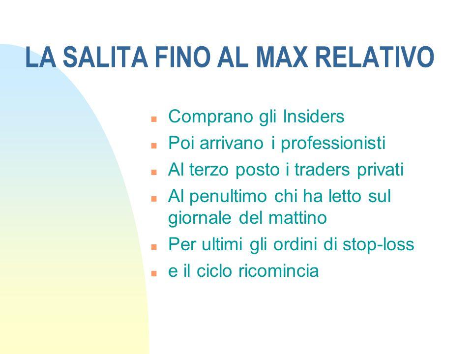 LA SALITA FINO AL MAX RELATIVO