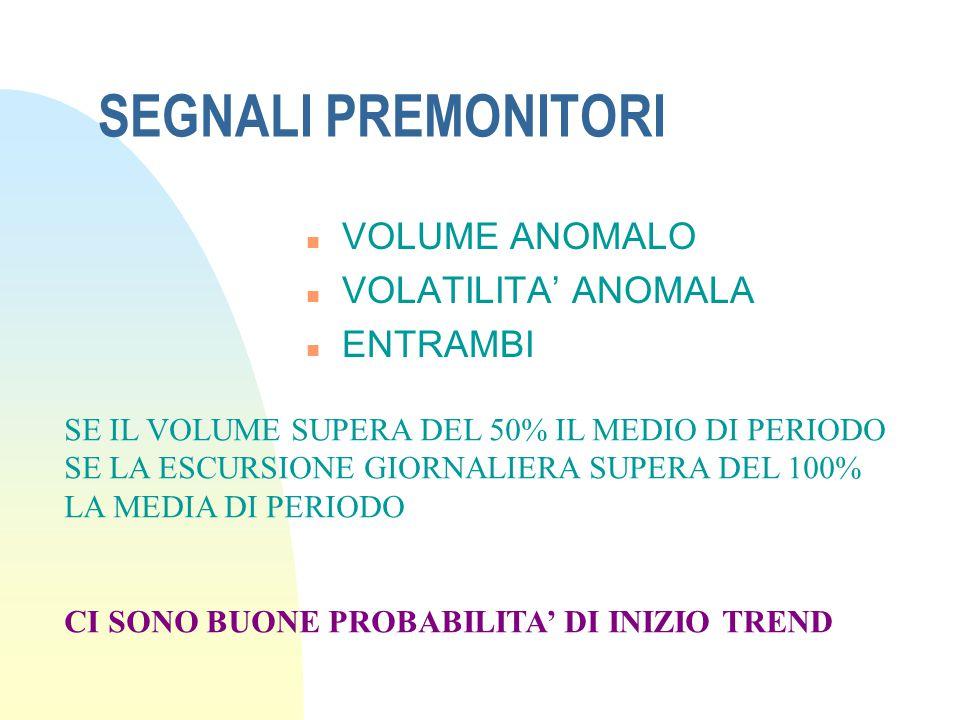 SEGNALI PREMONITORI VOLUME ANOMALO VOLATILITA' ANOMALA ENTRAMBI