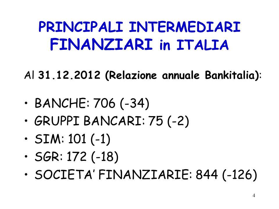 PRINCIPALI INTERMEDIARI FINANZIARI in ITALIA