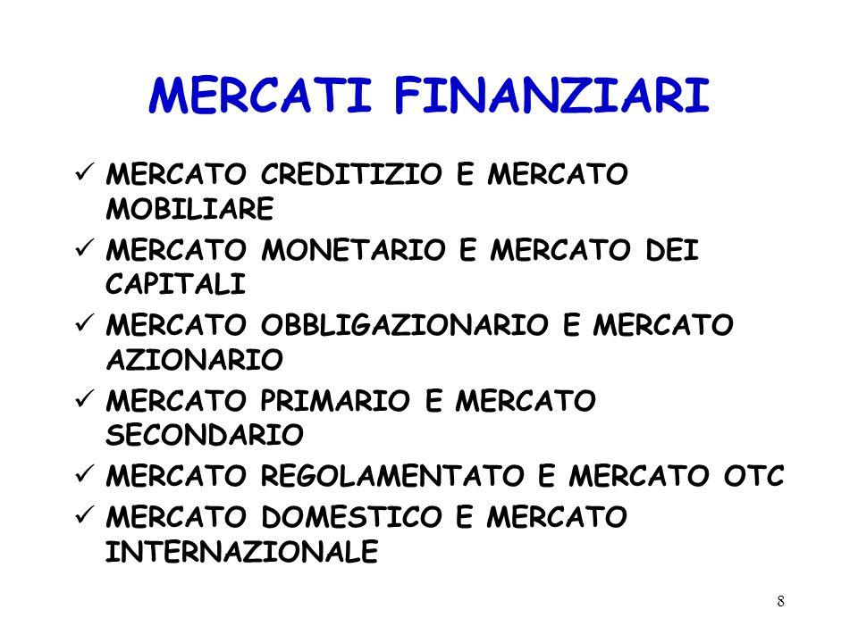 MERCATI FINANZIARI MERCATO CREDITIZIO E MERCATO MOBILIARE