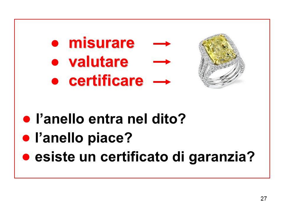 ● misurare. ● valutare. ● certificare ● l'anello entra nel dito