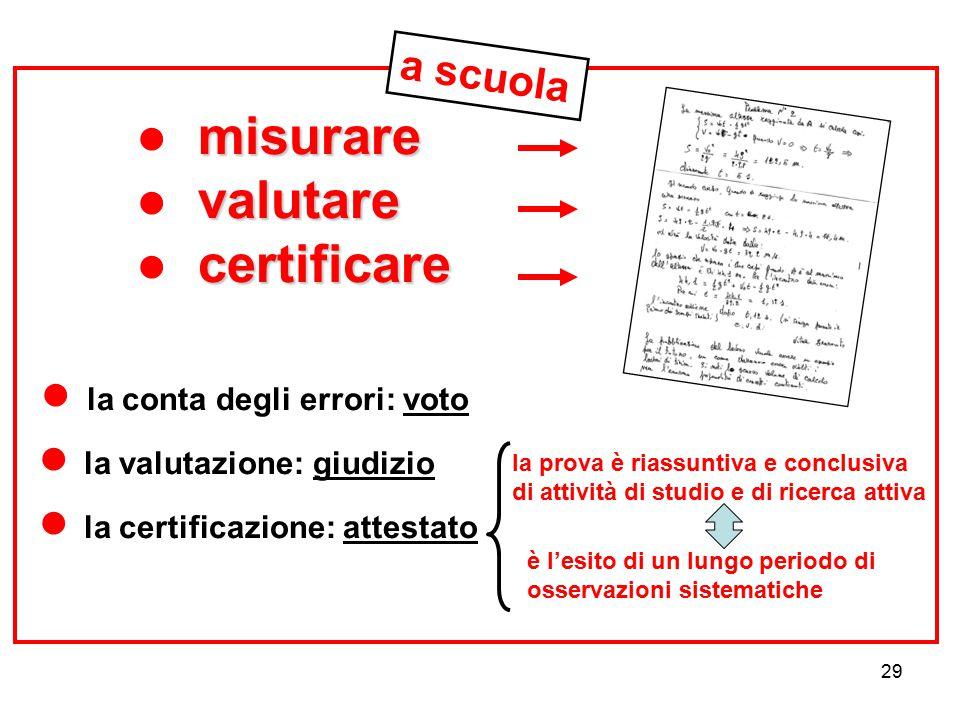 a scuola ● misurare ● valutare ● certificare ● la conta degli errori: voto ● la valutazione: giudizio ● la certificazione: attestato.