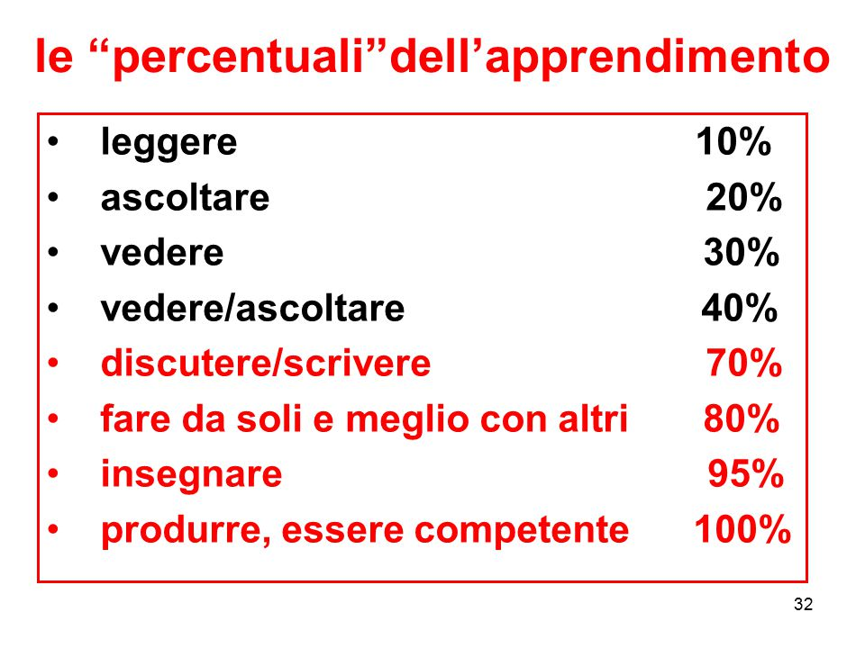 le percentuali dell'apprendimento