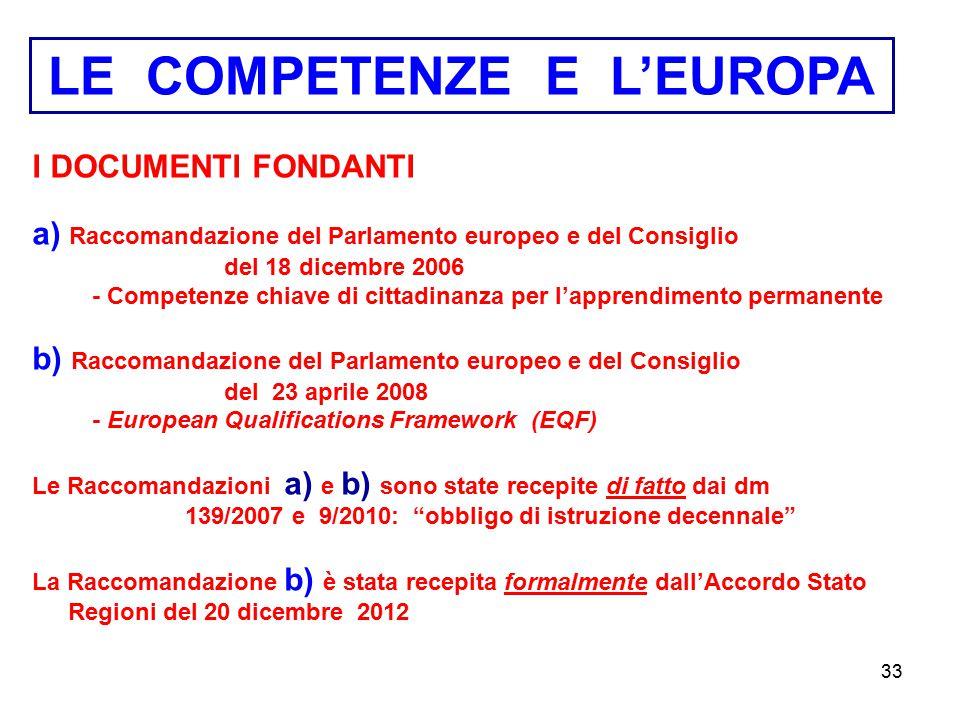 LE COMPETENZE E L'EUROPA