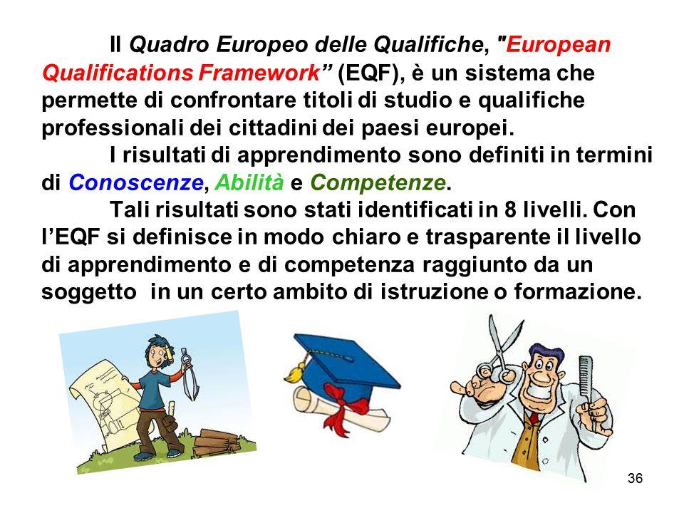 Il Quadro Europeo delle Qualifiche, European Qualifications Framework (EQF), è un sistema che permette di confrontare titoli di studio e qualifiche professionali dei cittadini dei paesi europei.