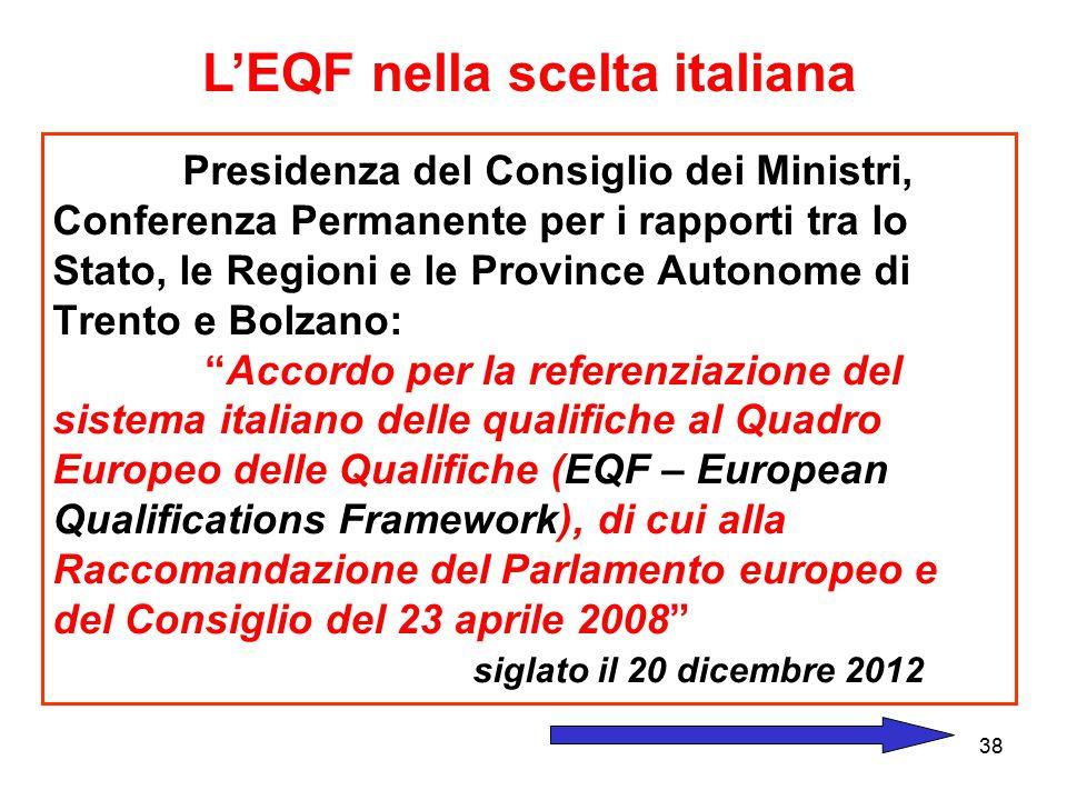 L'EQF nella scelta italiana