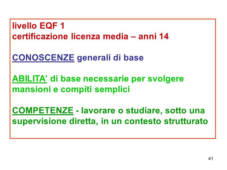livello EQF 1 certificazione licenza media – anni 14. CONOSCENZE generali di base.