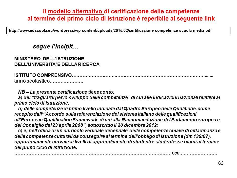 il modello alternativo di certificazione delle competenze