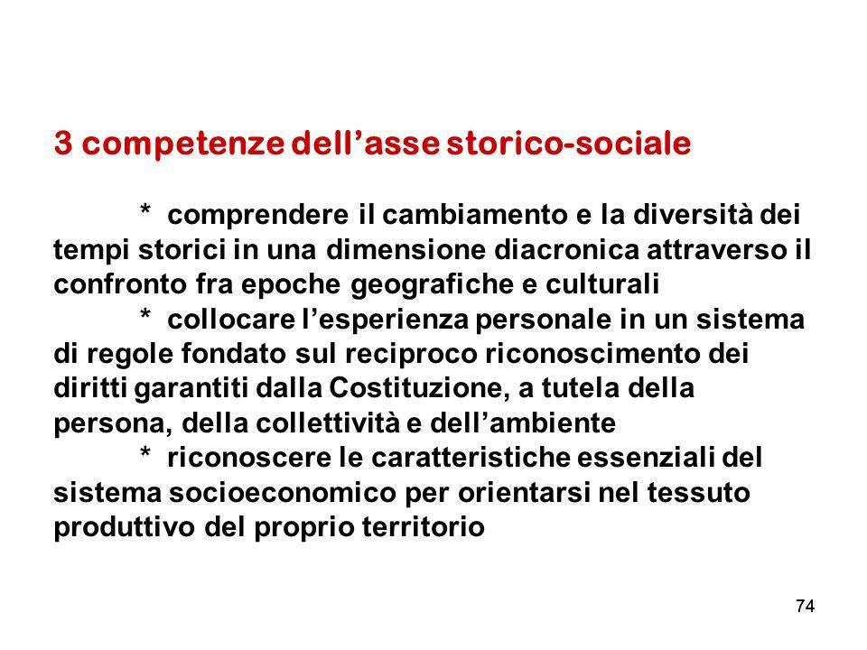 3 competenze dell'asse storico-sociale