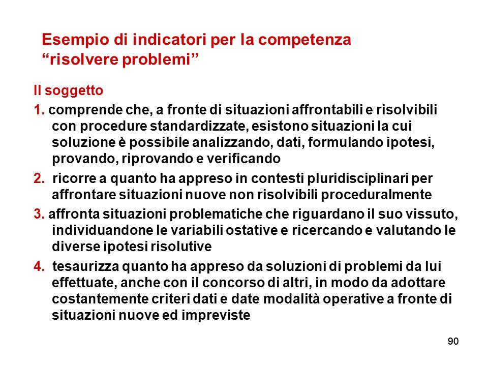Esempio di indicatori per la competenza risolvere problemi