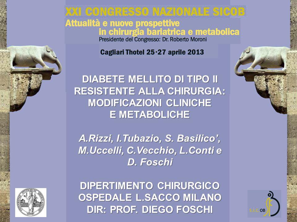 A.Rizzi, I.Tubazio, S. Basilico', M.Uccelli, C.Vecchio, L.Conti e