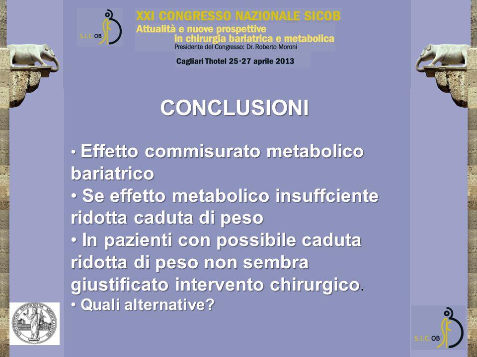 CONCLUSIONI Se effetto metabolico insuffciente ridotta caduta di peso