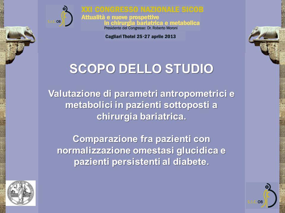 SCOPO DELLO STUDIO Valutazione di parametri antropometrici e metabolici in pazienti sottoposti a chirurgia bariatrica.