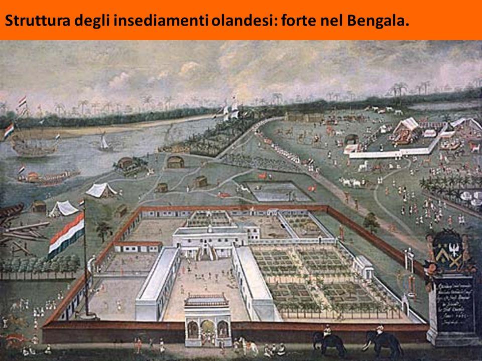 Struttura degli insediamenti olandesi: forte nel Bengala.