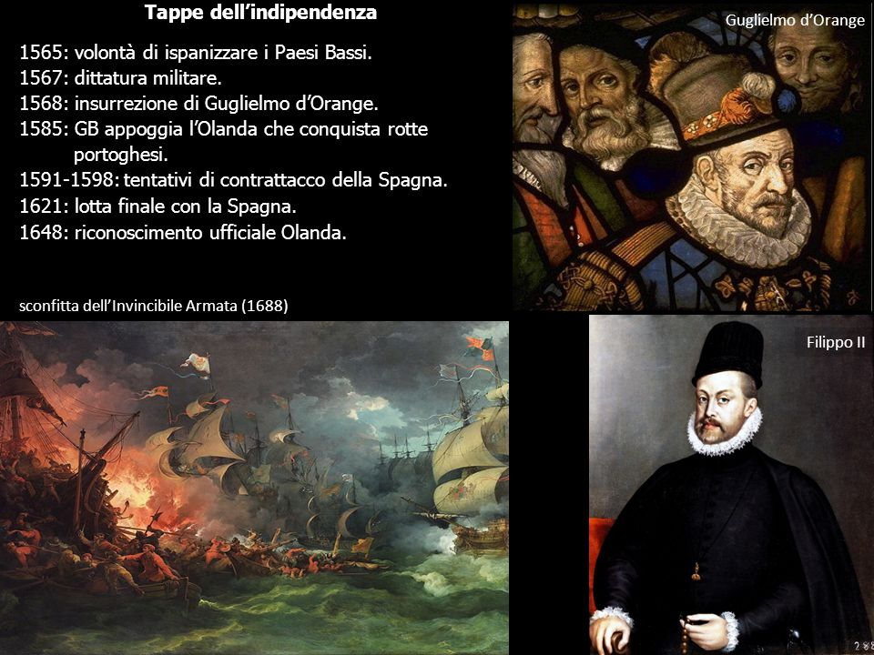 Tappe dell'indipendenza
