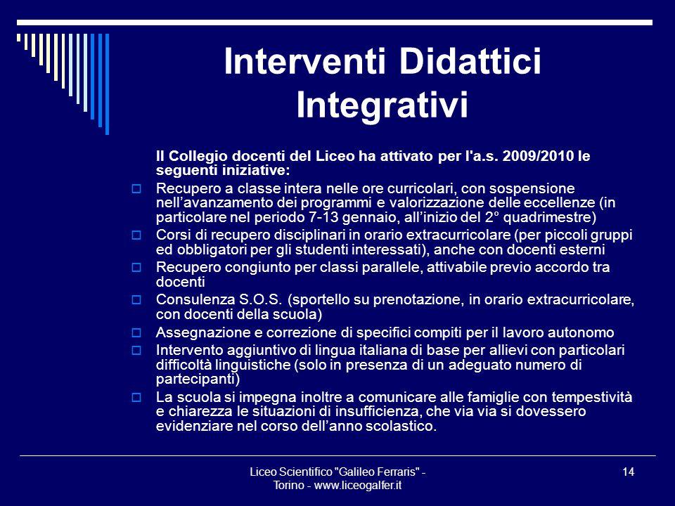 Interventi Didattici Integrativi