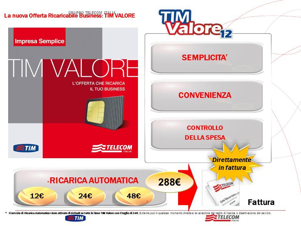 288€ RICARICA AUTOMATICA SEMPLICITA' CONVENIENZA Fattura 12€ 24€ 48€