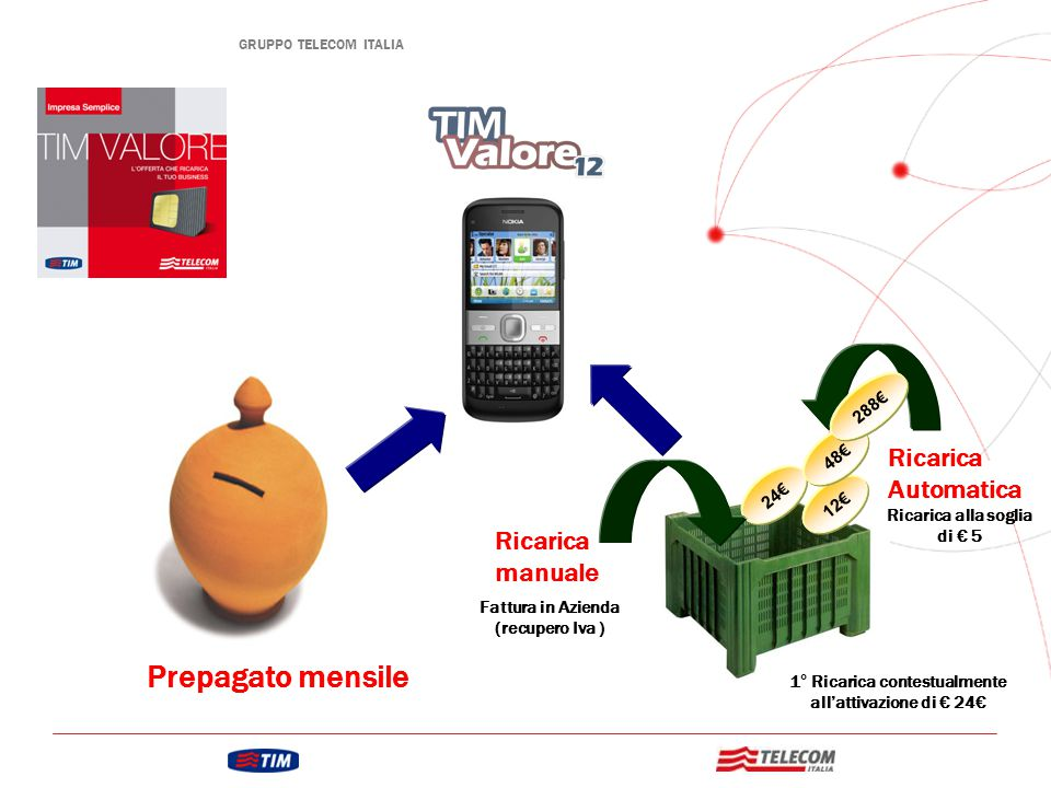 Prepagato mensile Ricarica Automatica Ricarica manuale 288€ 48€ 24€