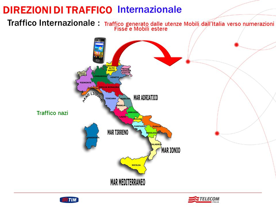 DIREZIONI DI TRAFFICO Internazionale