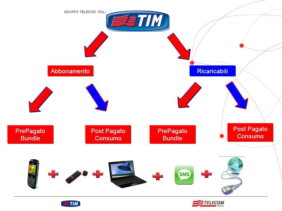 Abbonamento Ricaricabili Post Pagato Consumo PrePagato Bundle Post Pagato Consumo PrePagato Bundle