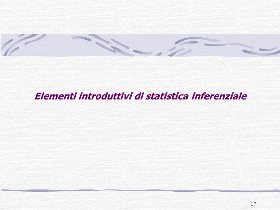Elementi introduttivi di statistica inferenziale