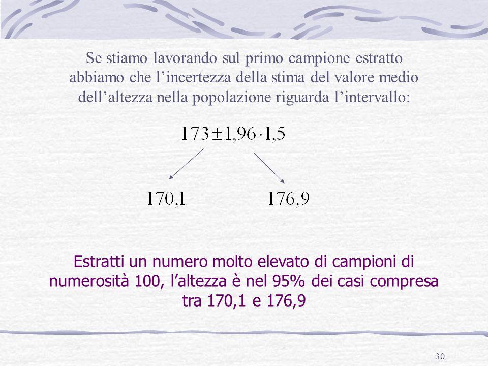 Se stiamo lavorando sul primo campione estratto abbiamo che l'incertezza della stima del valore medio dell'altezza nella popolazione riguarda l'intervallo: