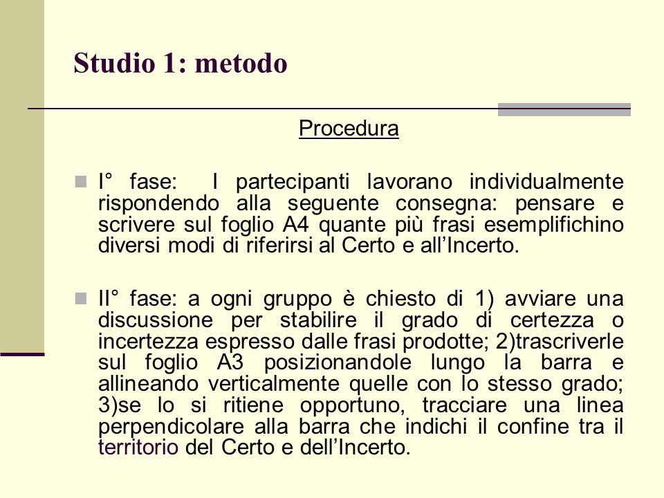 Studio 1: metodo Procedura