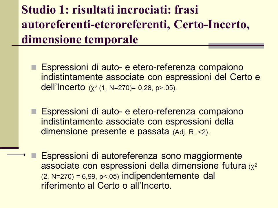 Studio 1: risultati incrociati: frasi autoreferenti-eteroreferenti, Certo-Incerto, dimensione temporale