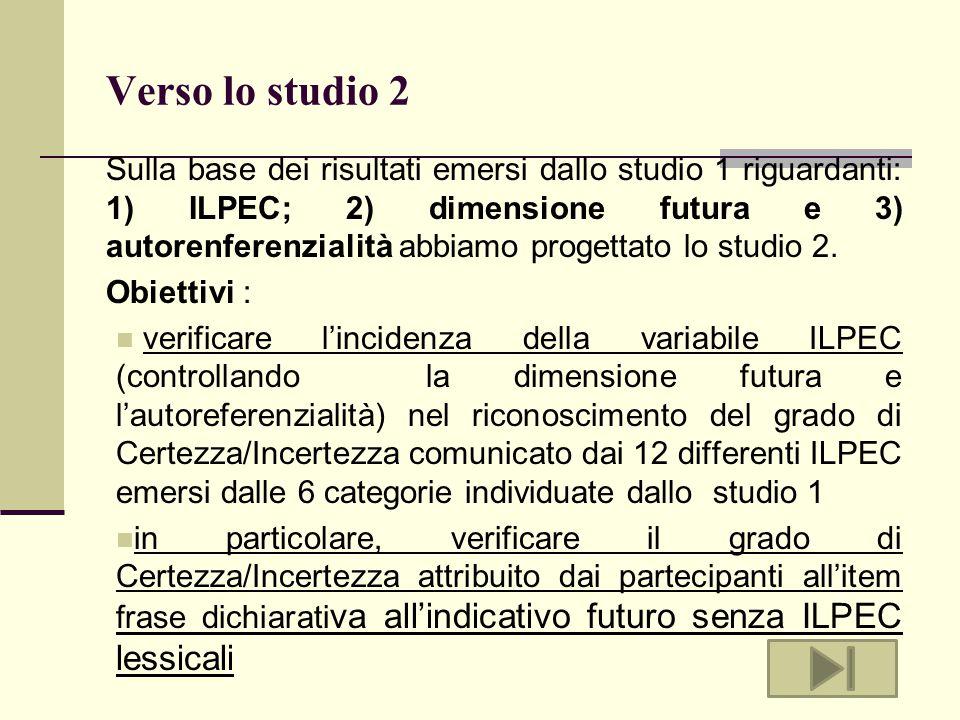 Verso lo studio 2