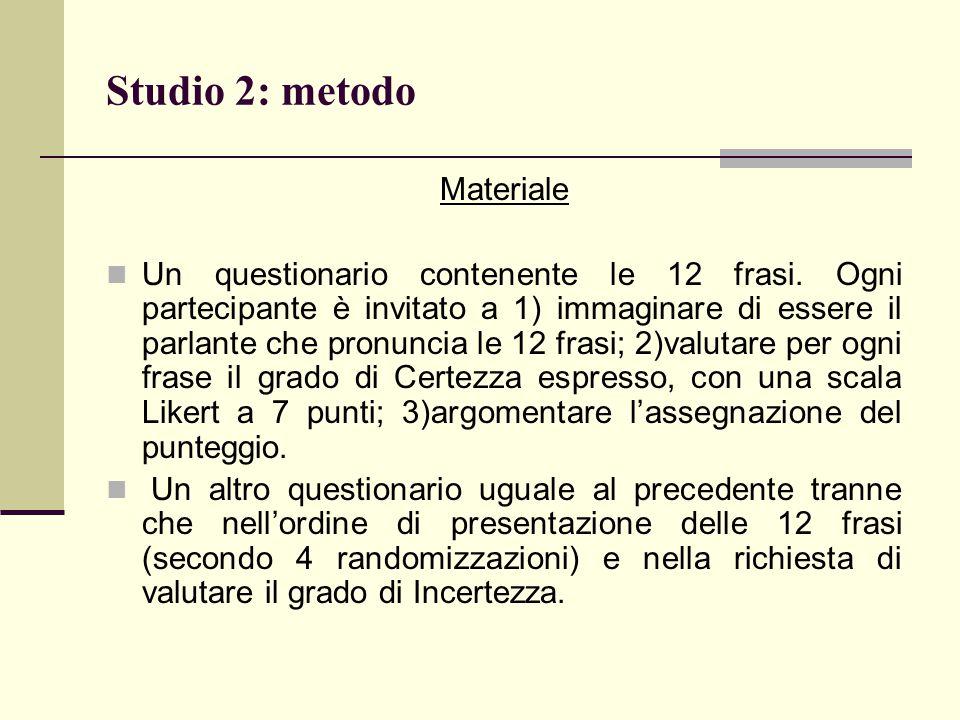 Studio 2: metodo Materiale