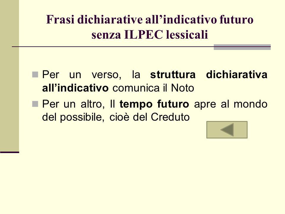 Frasi dichiarative all'indicativo futuro senza ILPEC lessicali
