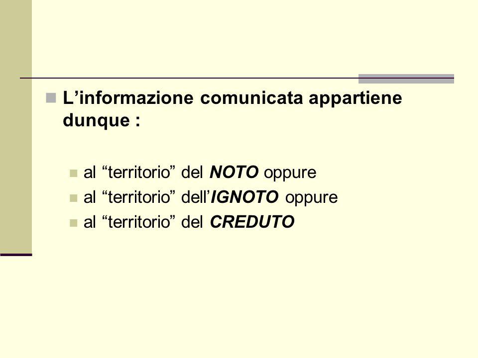 L'informazione comunicata appartiene dunque :