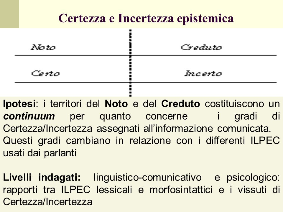 Certezza e Incertezza epistemica