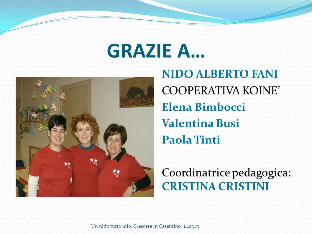 GRAZIE A… NIDO ALBERTO FANI COOPERATIVA KOINE' Elena Bimbocci Valentina Busi Paola Tinti Coordinatrice pedagogica: CRISTINA CRISTINI