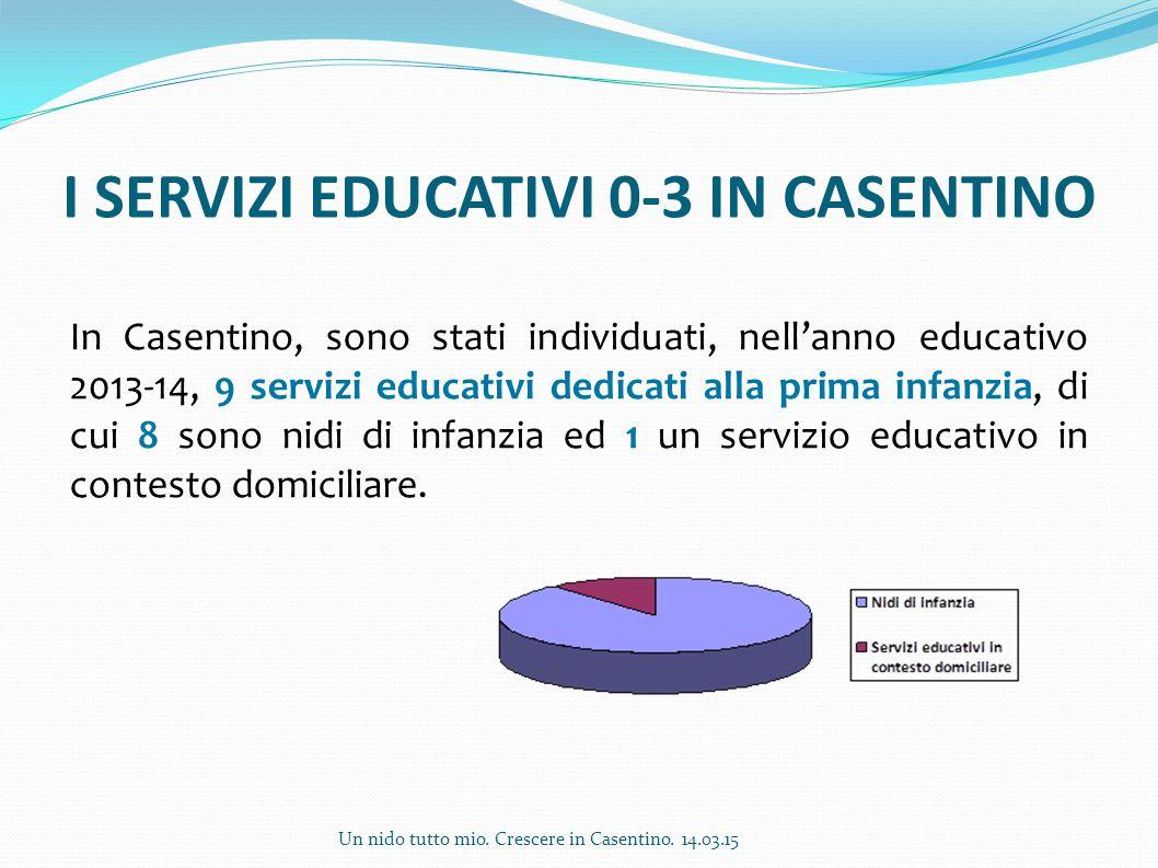 I SERVIZI EDUCATIVI 0-3 IN CASENTINO